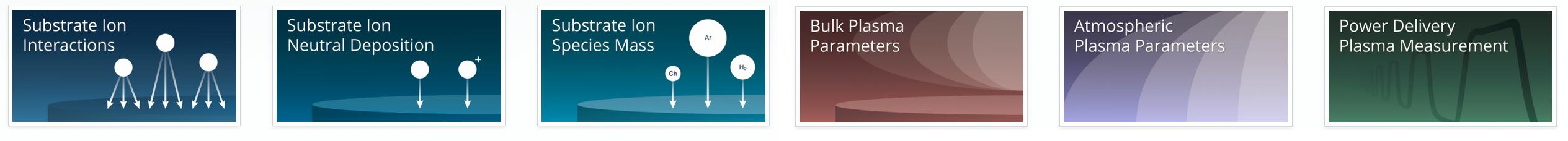 Plasma Measurementation