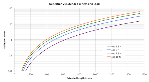 MD_deflection_485x269